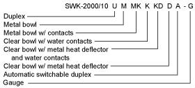 separ-swk-2000-10-options