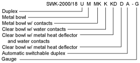 separ-swk-2000-18-options
